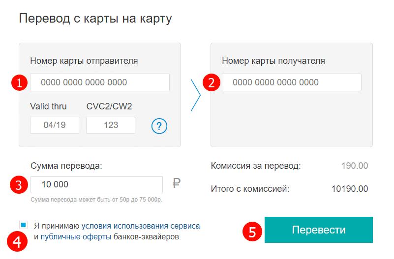 Переводы и платежи с карты РНКБ на любые карты